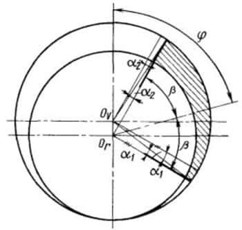 Схема для расчета сечения ячейки при её смещении на угол от максимального сечения при радиальных пластинах и малом их числе