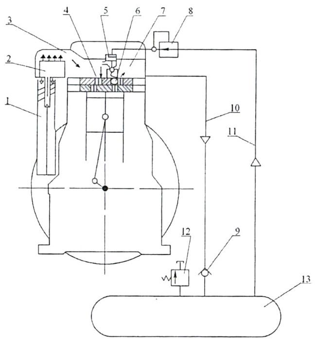 Схема компрессорной станции
